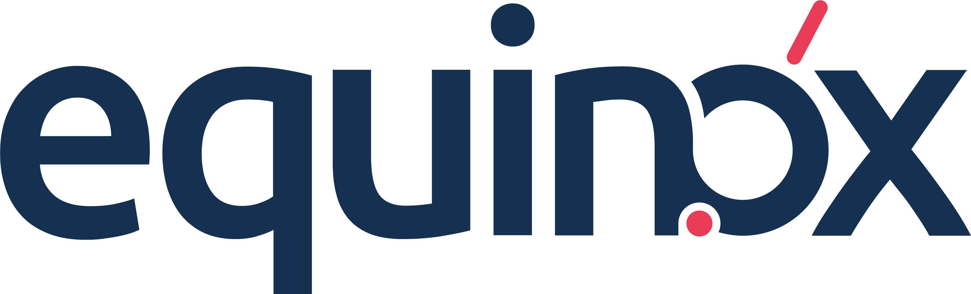 Equinox IP management software